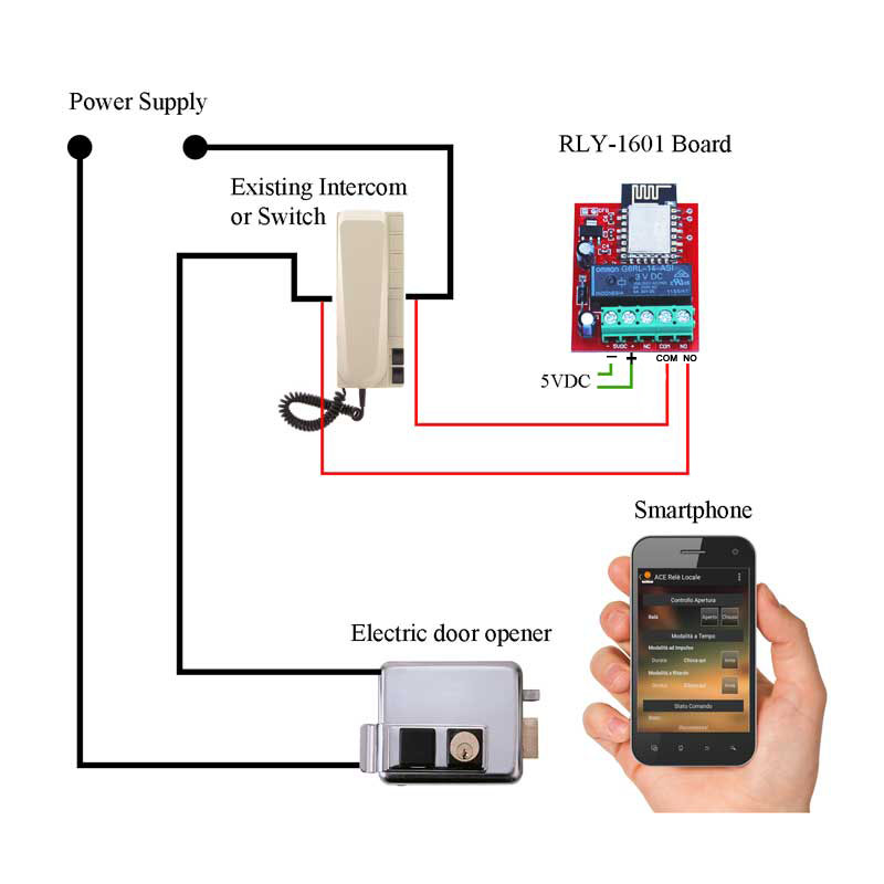 Wifi Remote Gate Door Opener With Rly 1601 Ace Innovation